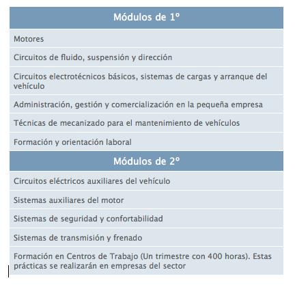modulos_electromecanica_vehic
